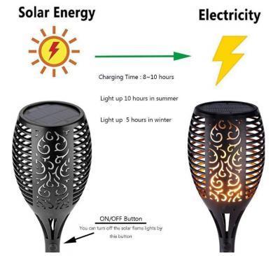Đèn cắm cỏ năng lượng mặt trời DC - TD